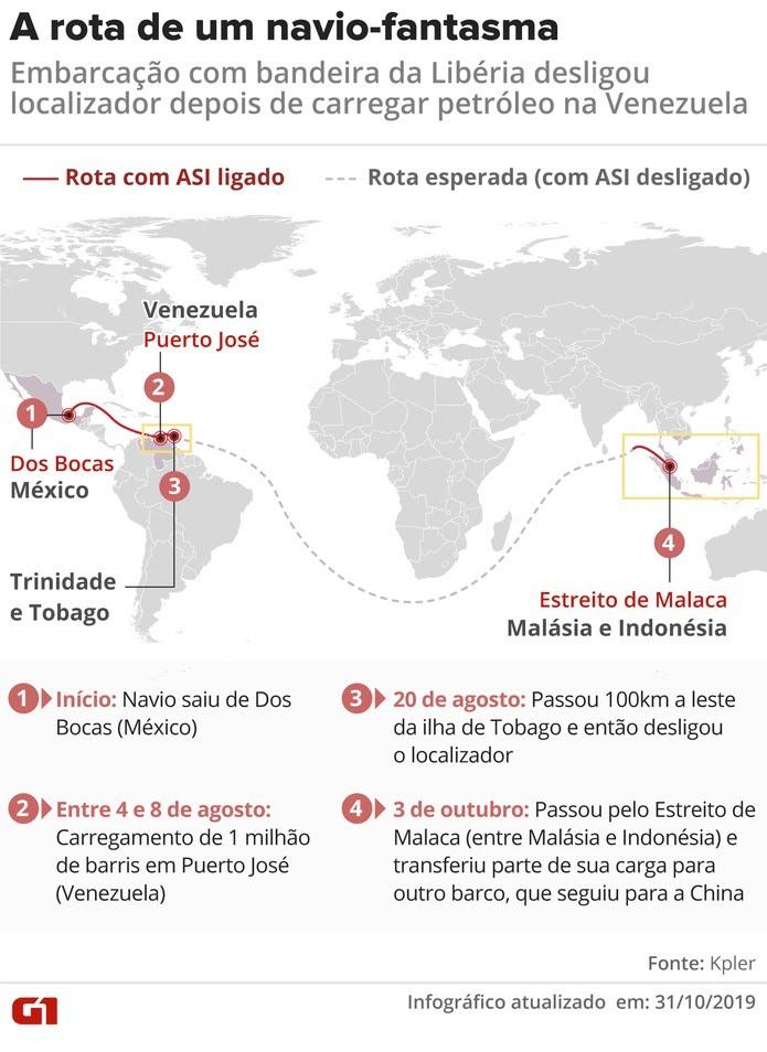 Mapa mostra rota do navio-fantasma que coincide com período da investigação  — Foto: Arte/G1