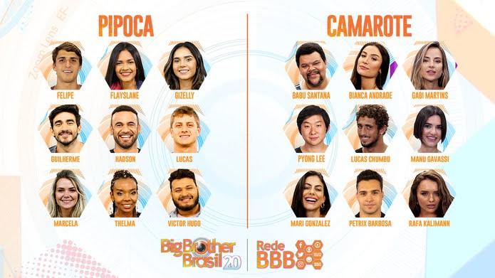 BBB20: confira os participantes — Foto: Gshow