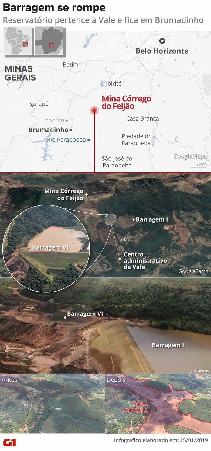 Rompimento de barragem da Vale no Córrego do Feijão, em Brumadinho (MG) — Foto: G1