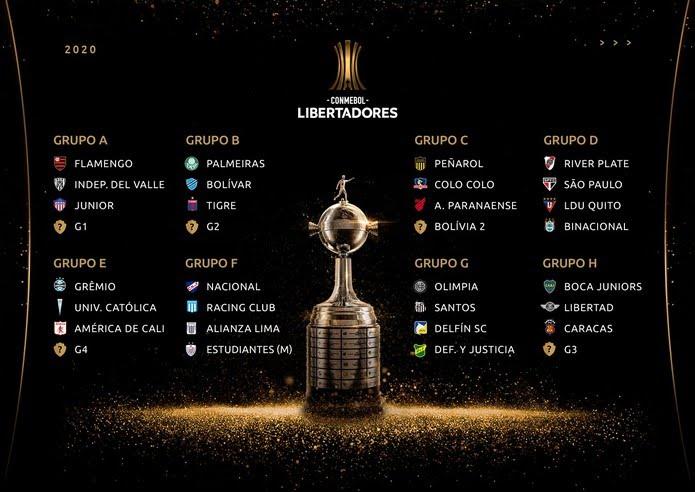 Grupos da Copa Libertadores 2020 — Foto: Reprodução