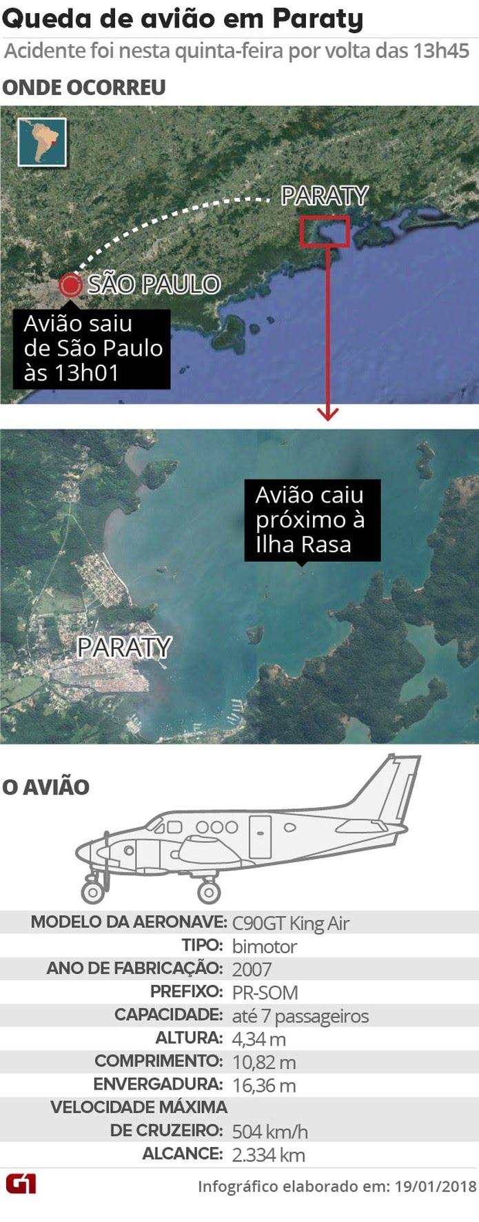Avião que caiu com o ministro do STF Teori Zavascki saiu de SP.